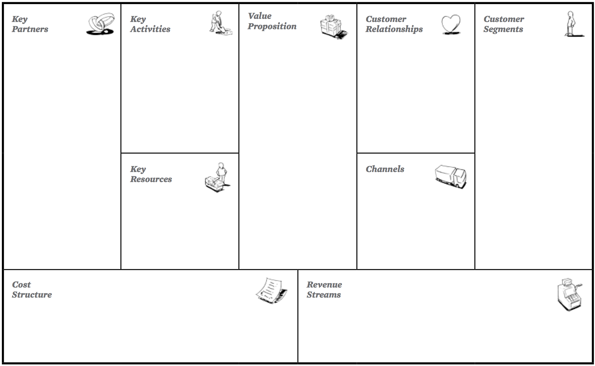 Keys to successful lean business development outdoor oregon business model canvas1 flashek Image collections